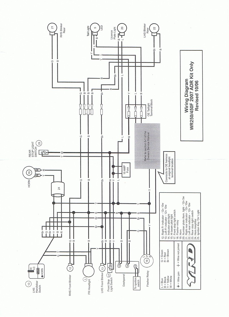 Ttr125 Wiring Diagram Everything About 12v Flasher Relay 1975 Yamaha 125 Ignition Library Rh 66 Codingcommunity De Ttr Le